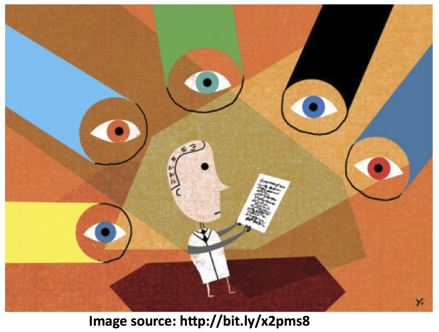 #2 Peer review | Handy Grammar